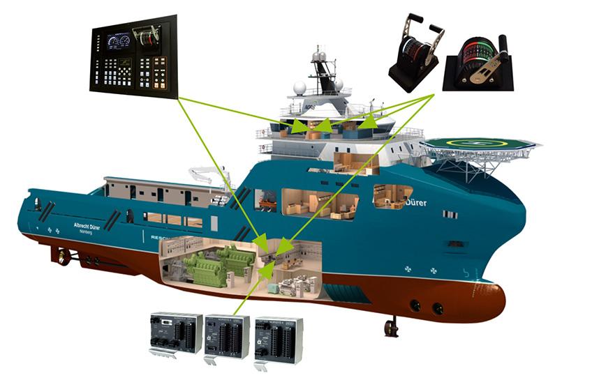 Noristar 4 Propulsion Control Noris Group Gmbh